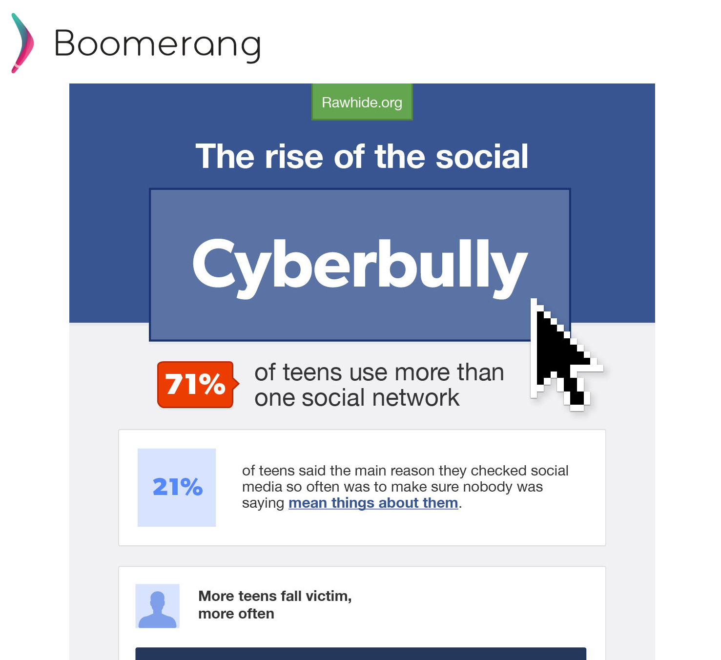 Rawhide Cyberbullying Infographic
