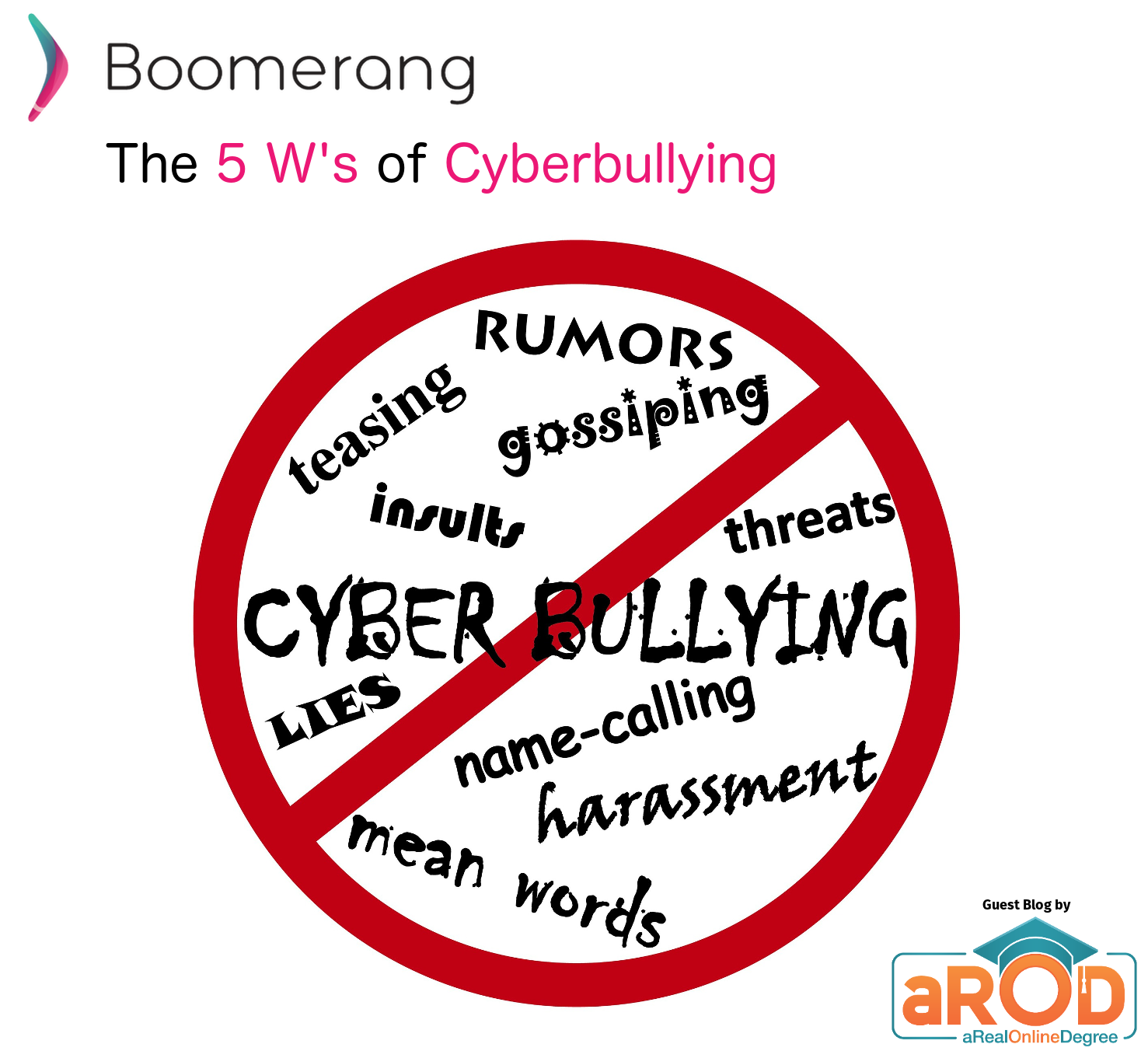 Cyberbullying pictures