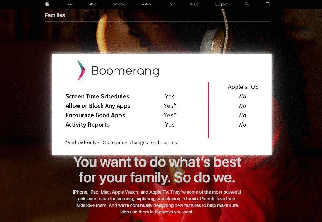 AppleFamiliesvsBoomerang